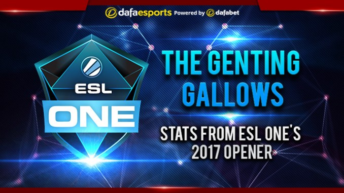 The Genting Gallows: Stats from ESL One's 2017 Opener